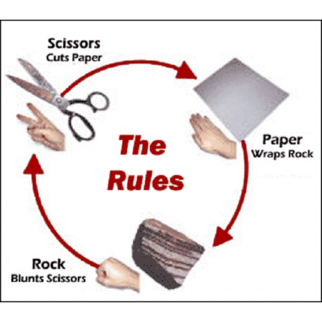 Rock, Paper, Scissors: Modeling Data