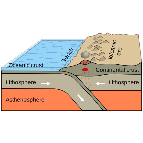 Exploring Earthquakes and Volcanoes on Earth