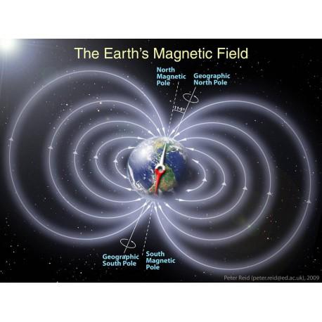 Earth's Magnetic Field. Image Credit: NASA: Schematic illustration of Earth's magnetic field by Peter Reid