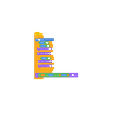 Example Scratch code. Credit: Lifelong Kindergarten Group at the MIT Media Lab