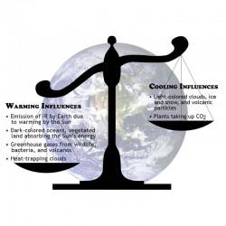 Earth: Artistically Balanced