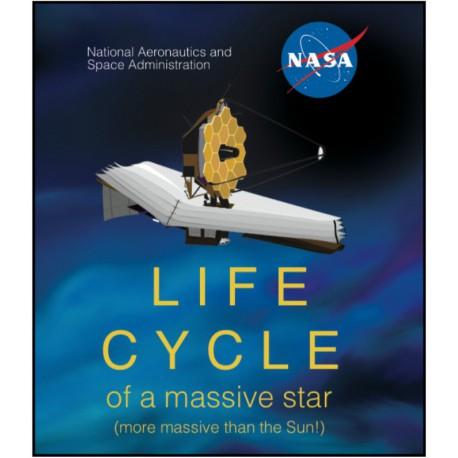 Life Cycle of a Massive Star. Image from: NASA